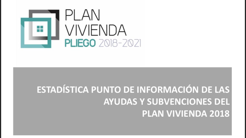 Atendidas 186 consultas sobre las ayudas y subvenciones al alquiler, compra y rehabilitación de viviendas