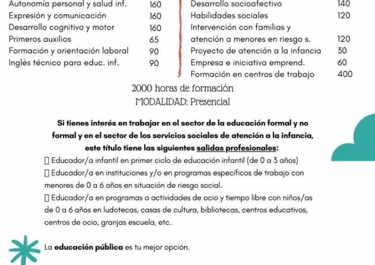 Programa lectivo y salidas profesionales: FP Superior de Educación Infantil
