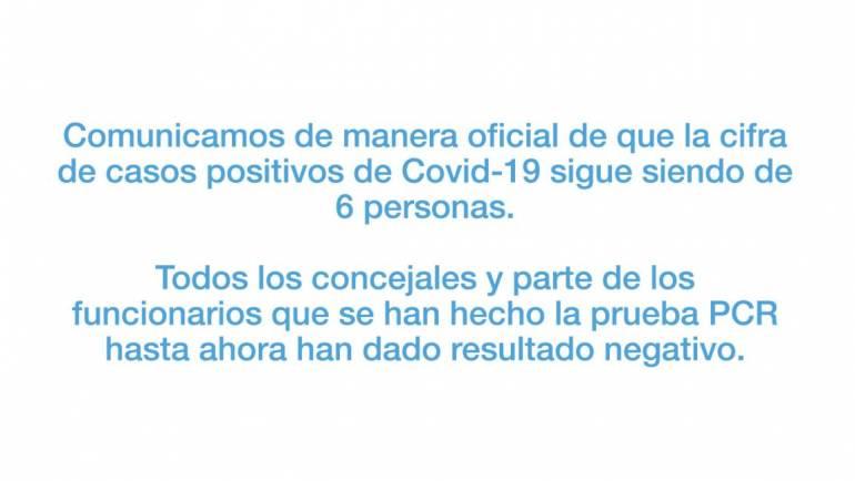 Continuan siendo 6 personas las afectadas por Covid-19