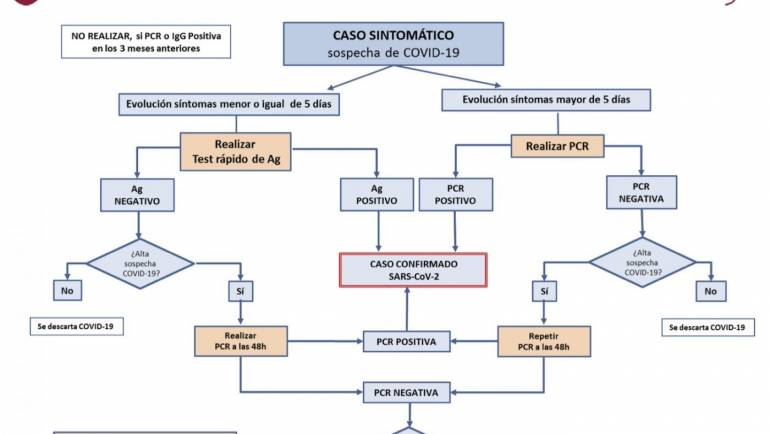 El centro de Salud de Pliego ha comenzado a realizar test de antígenos para detectar más rápido los posibles casos por Covid-19